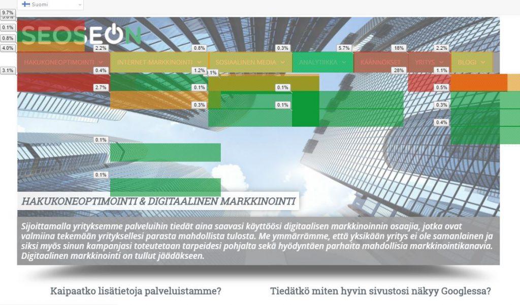 Markkinoinnin työkalut - Page Analytics