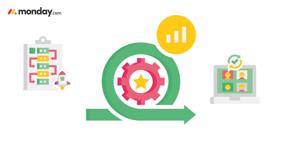Agile-menetelmä (ketterä kehitys)