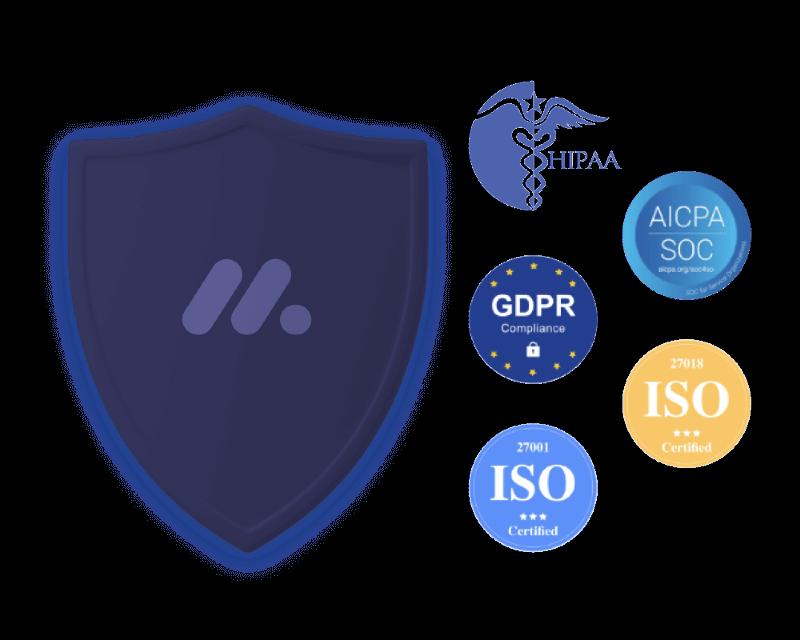 Data security monday.com enterprise