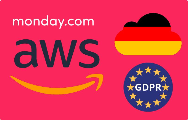 EU datacentteri monday.com