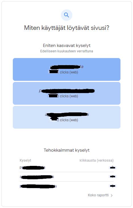 Miten käyttäjät löytävät sivustosi
