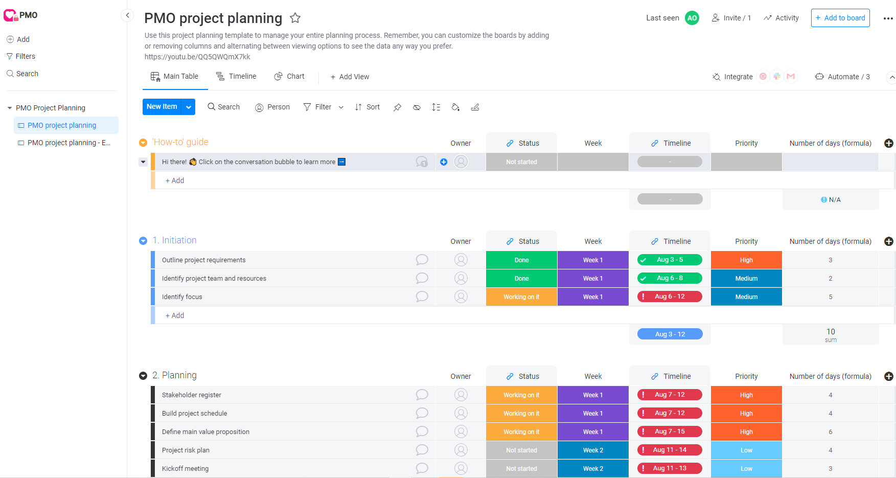 PMO project planning