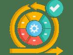 Agile (scrum) on ketterä projektinhallintamenetelmä
